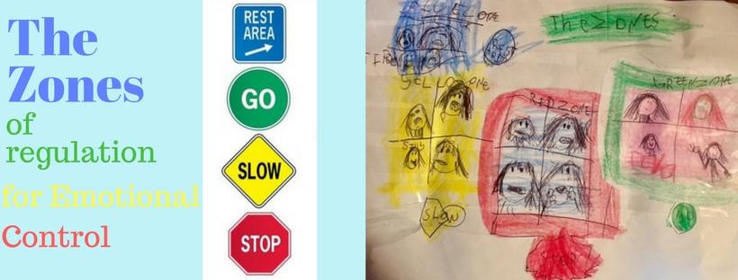 Parent Development Evening-The Zones of Regulation for Emotional Control